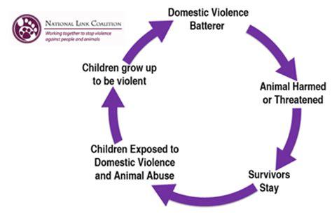 Family Violence Essay   Words Major Tests Essay On Family Violence